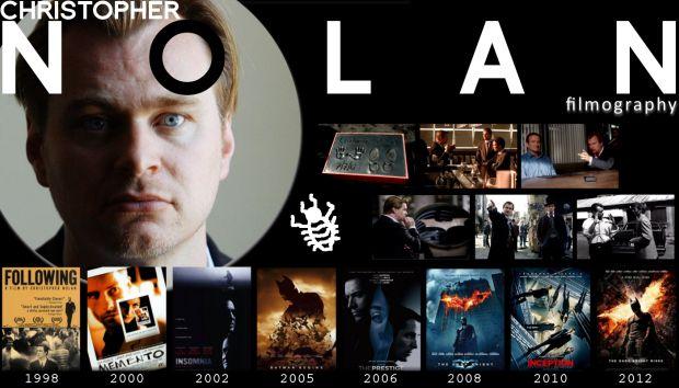 Nolan Filmography