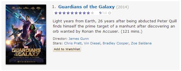 gog-imdb